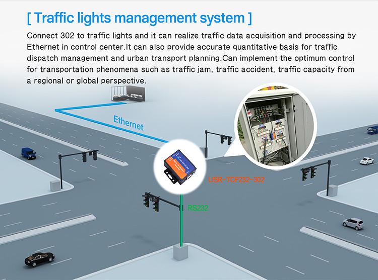 Application of Serial to Ethernet Converter:traffic lights management system
