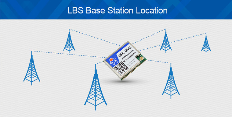 Unique Features of Low Power Gsm Modules, lBS base station location