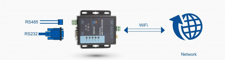 work mode of RS232 RS485 to WiFi Converter