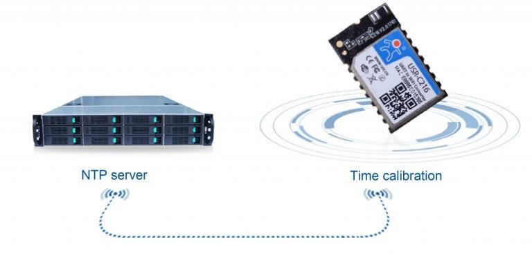 Iot Wifi Modules NTP Function