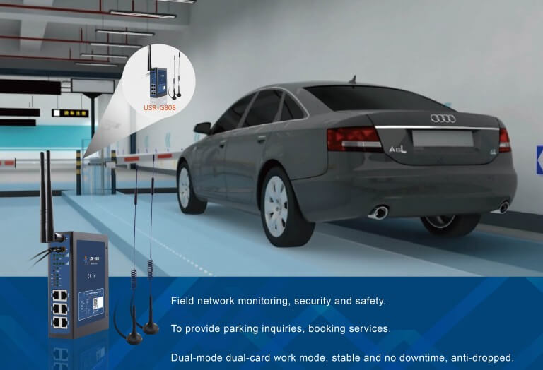 application of Smart Parking Lot