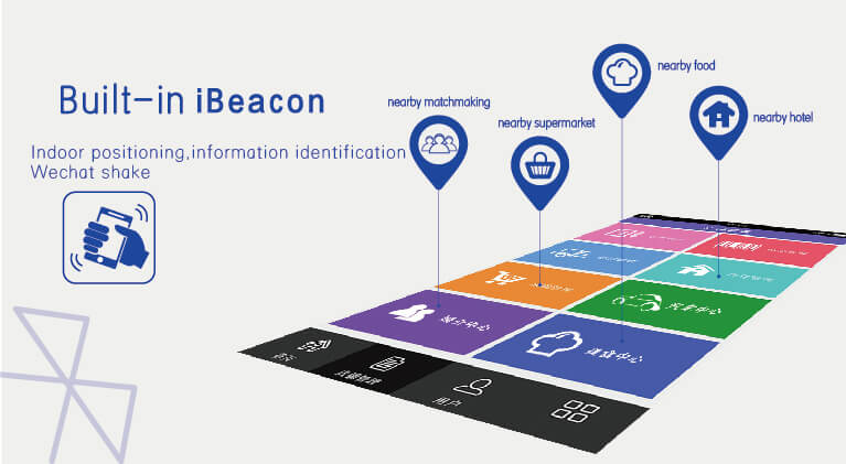 iBeacon of Low Energy Serial Bluetooth Modules,built-in ibeacon