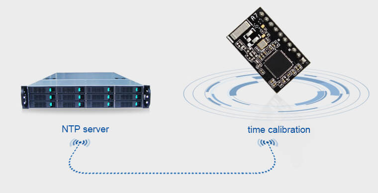 Iot Wifi Modules NTP Function, NTP Server, time calibration