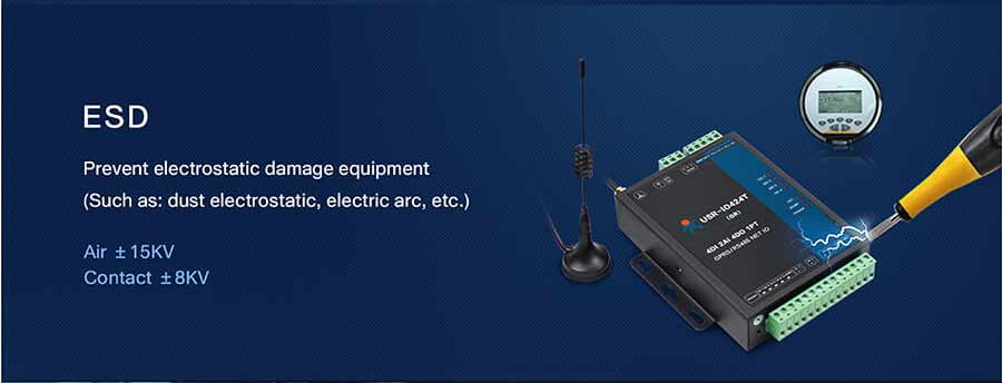 4-way network io controller with ESD function to prevent electrostatic damage equipment