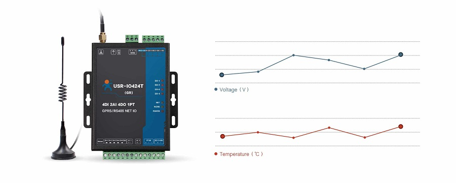 Support analog acquisition and temperature acquisition