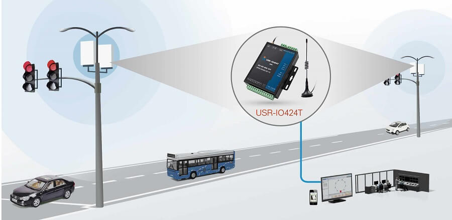 application of 4-way io network controller:Smart lamp control