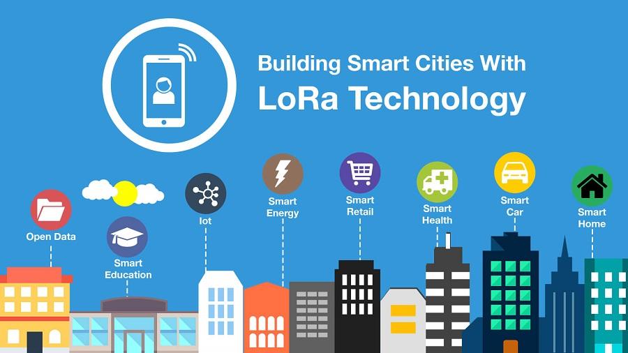 lora-technology