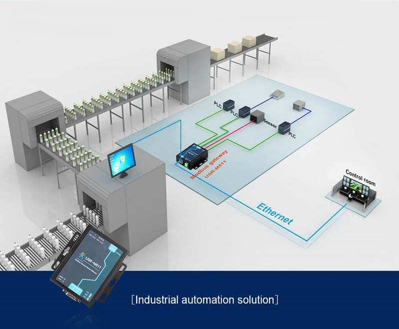 Industrial Automation Solution, applications of modbus gateway