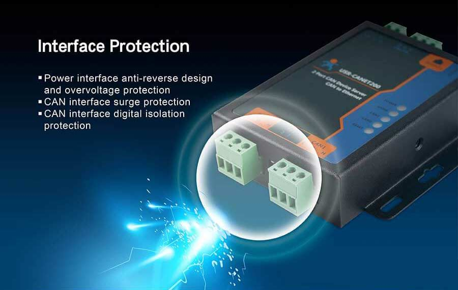 Interface Protection of Features of Industrial CAN to Ethernet Converter