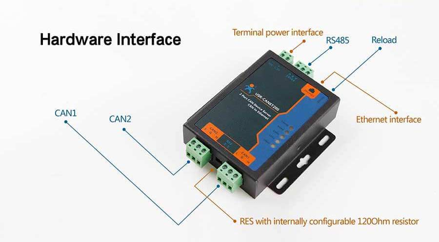 Hardware Interface of industrial CAN to Ethernet Converter - USR-CANET200