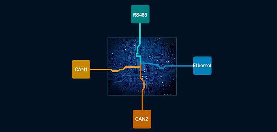 Basic Functions of CAN to Ethernet Converter