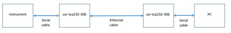 wiring diagram of usr-tcp232-306