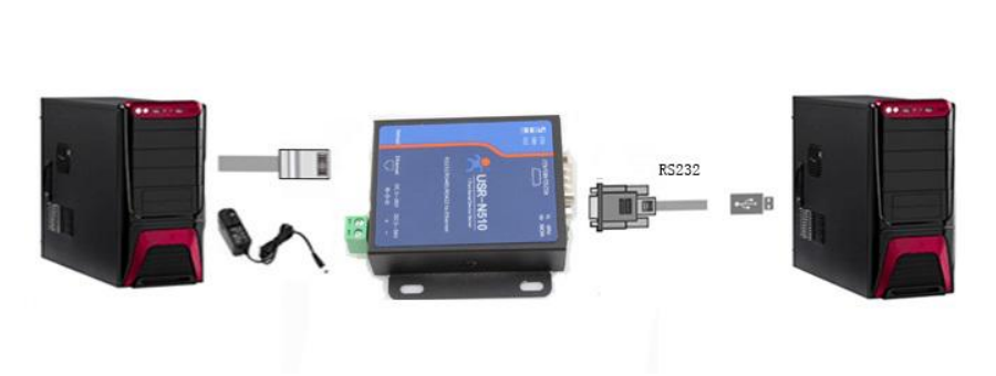 Hardware installation of serial-to-ethernet-products