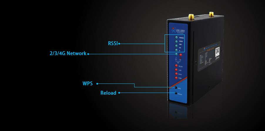 Hardware introduction of industrial router, LED