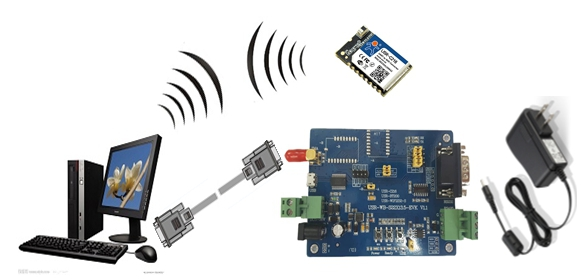 How to connect WiFi Module USR-C216 to PC, hardware connection