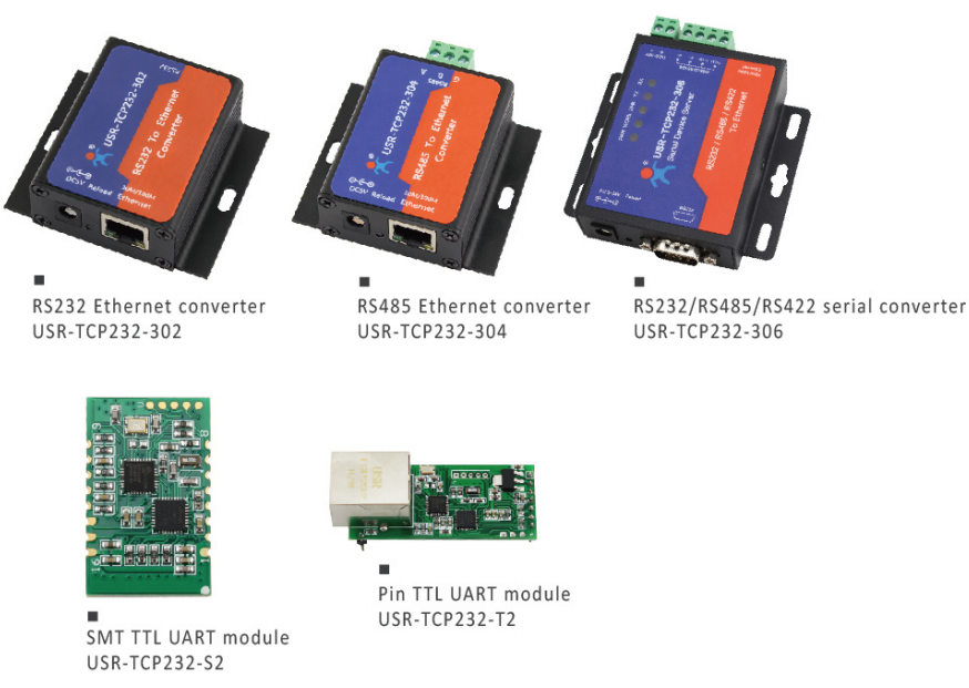 Low cost serial to ethernet converter
