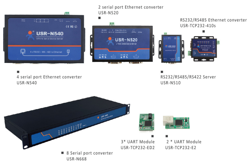 TI M4 series serial to ethernet converter