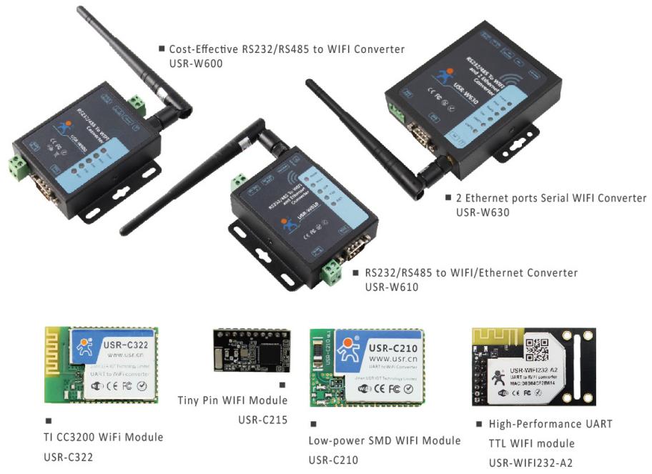 wifi module, wifi converter