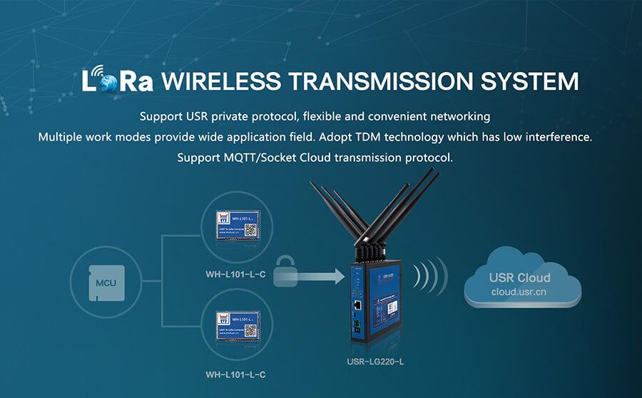 lora wireless transmission system