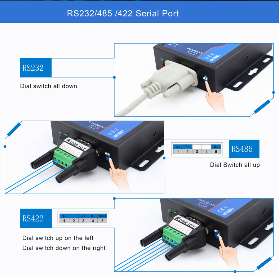 Ethernet device server with rs232/485/422 serial port