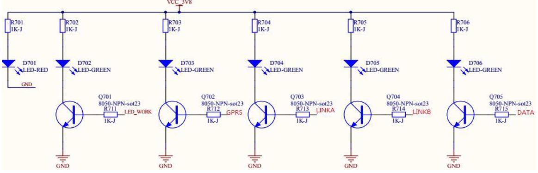 LED Output control of gprs module USR-GM3