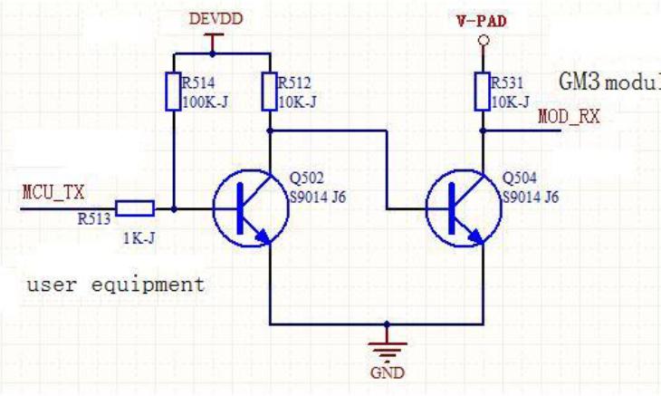 UART interface of gsm module USR-gm3