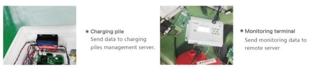 successful cases of cellular modem