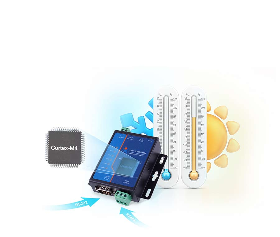 Industrial Solution of serial to ethernet converter USR-TCP232-410S