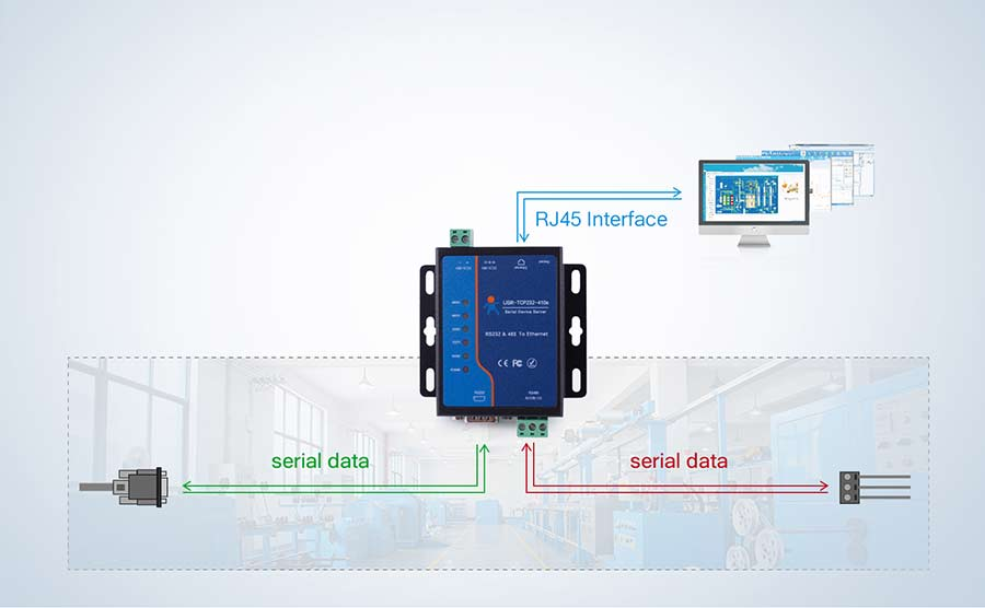 410s can realize bi-directional transparent transmission between RS232/RS485 and Ethernet