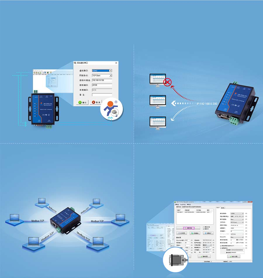 Characteristic Function Collection serial to ethernet converter USR-TCP232-410S: