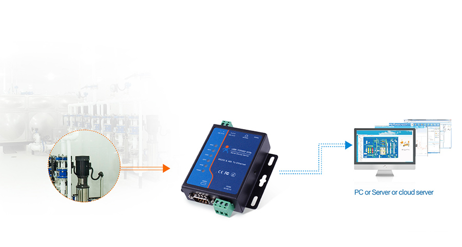 application for serial to ethernet converter USR-TCP232-410S:Smart Lighting Facilities in Factories and Mines Online Monitoring