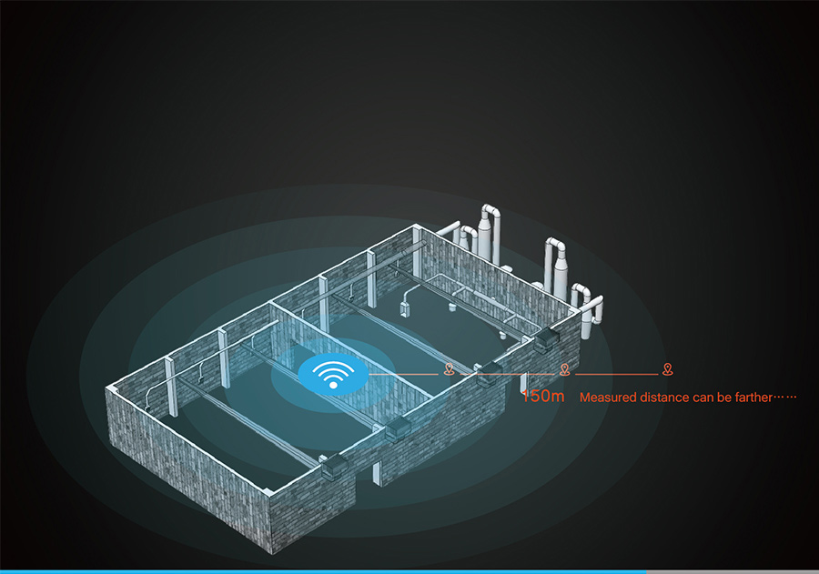 Wider Signal Coverage Open space, Wi-Fi communication distance up to 150m