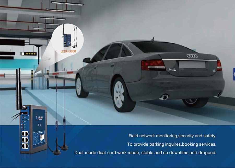 application of industrial 4g router: Smart Parking Lot
