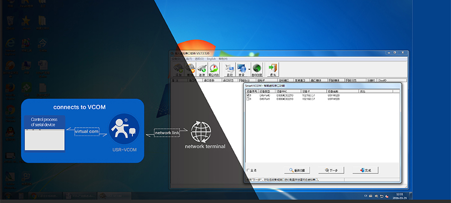 USR-N540, 4 serial ports serial to IP Converter/: Virtual Com Software