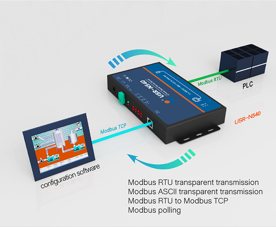 USR-N540, 4 serial ports serial to IP Converter: Support modbus gateway