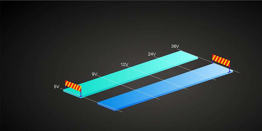 Ethernet to serial converter USR-TCP232-306: Wide Voltage 5-36V