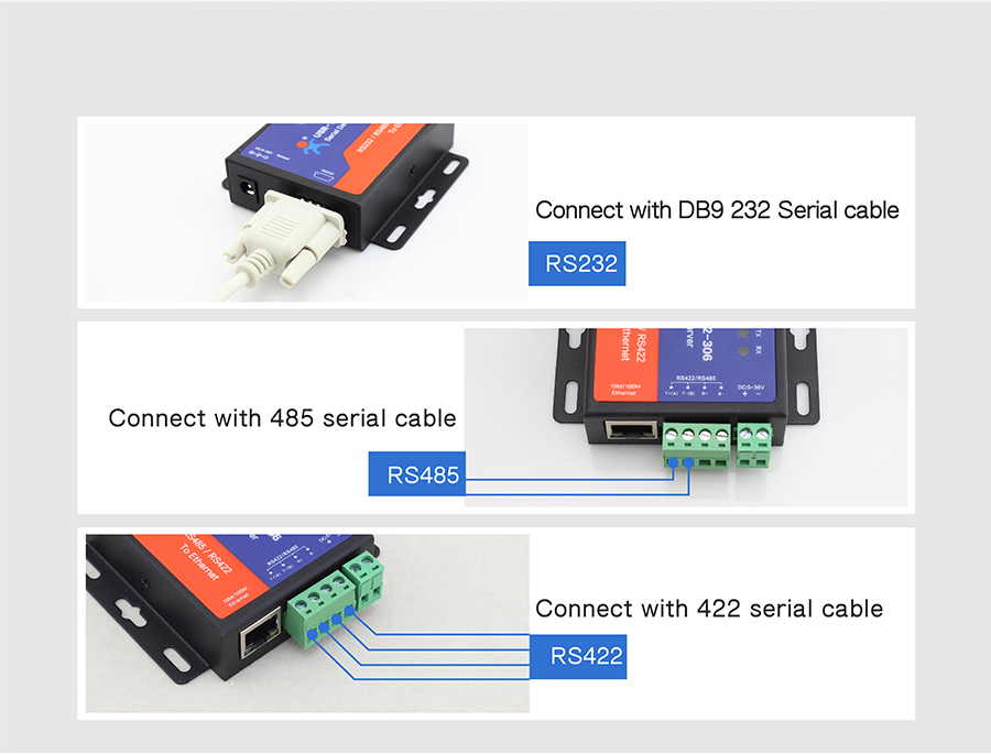 Ethernet to serial converter USR-TCP232-306 supports RS232/RS485/RS422 port ( Can't be used at one time)