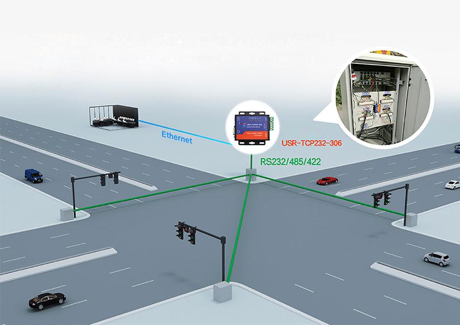 Application Field of Ethernet to serial converter USR-TCP232-306: Traffic Lights Management System