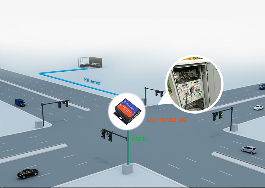 Application field of ethernet to rs232 converter: Traffic Lights Management System