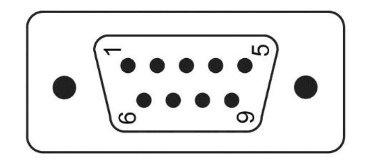 DB9 Pin definition of modbus gateway USR-M511