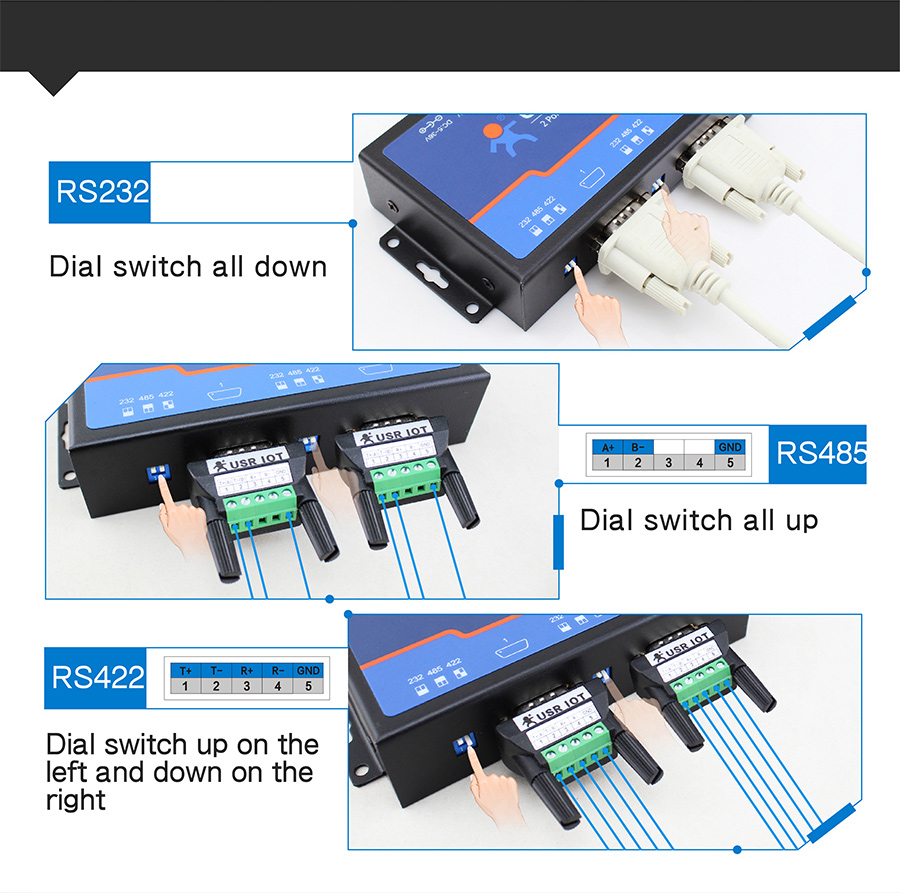 rs485 over ethernet/serial to ethernet device servers/rs232 to ip converter/rs422 to ethernet converter USR-N520: Serial Port Switching Among RS232/RS485/RS422