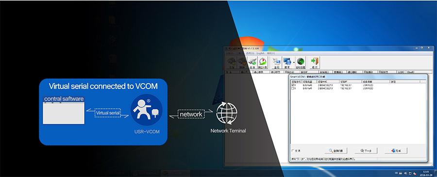2 serial ports serial to Ethernet servers USR-N520, Virtual Com Software