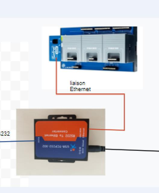 How to connect two Serial to Ethernet Converters Together
