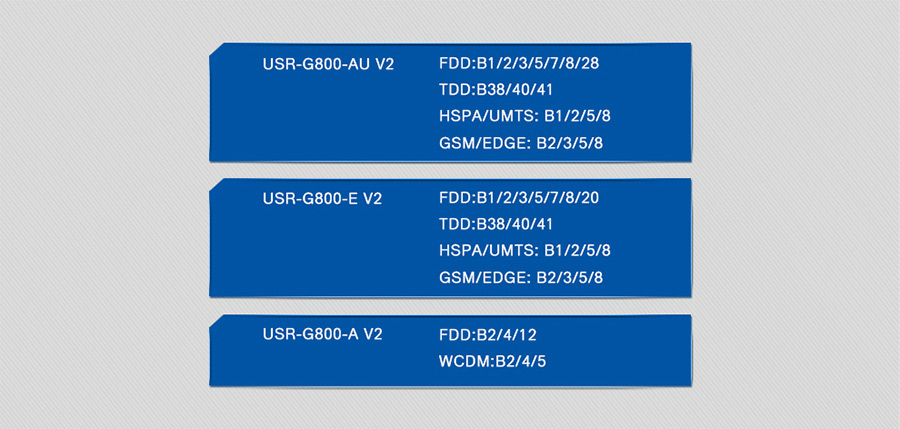 Frequency band of 4G LTE Router USR-G800 V2