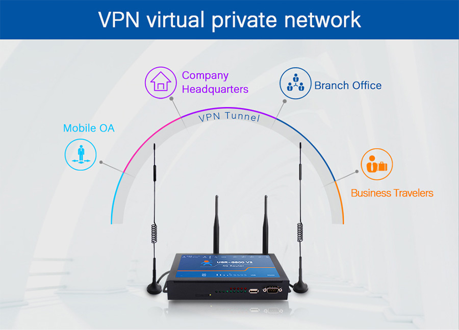4G LTE Router USR-G800 V2 with VPN virtual private network