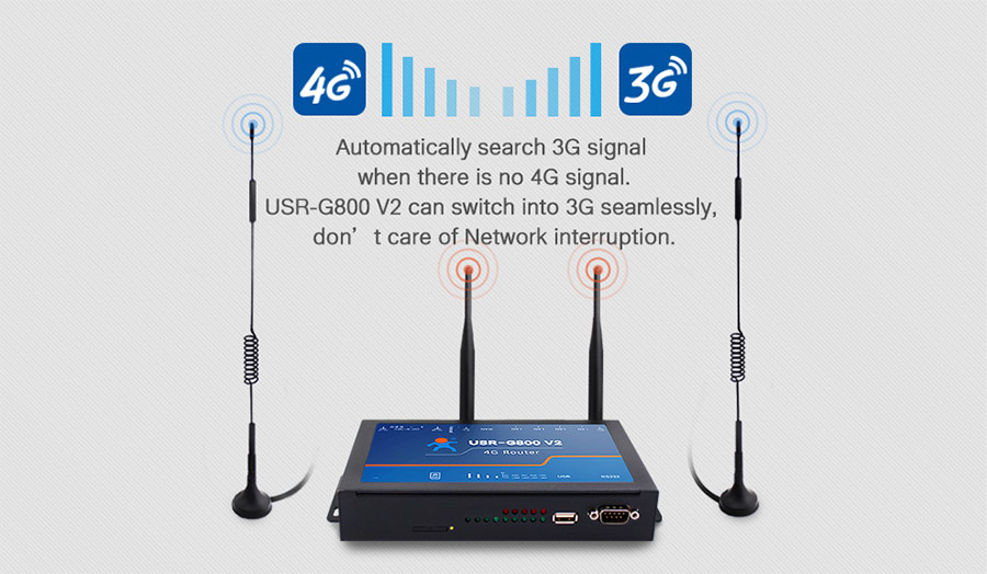 4G LTE Router USR-G800 V2 can switch into 3G seamlessly