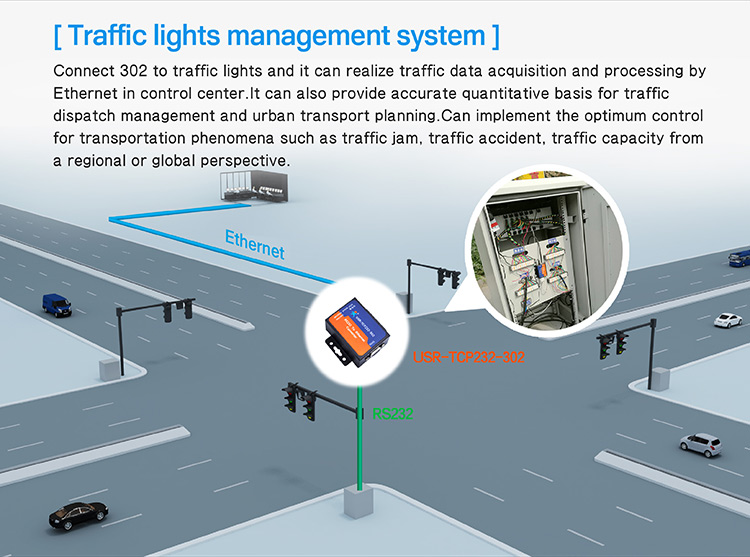 Applications of serial to Ethernet Converter: traffic lights management system