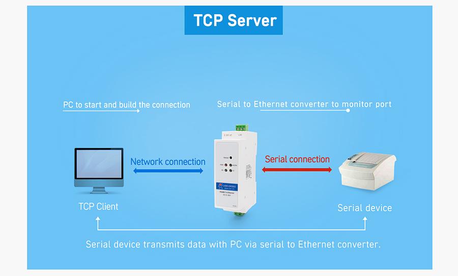 tcp server, DIN-rail RS485 serial to Ethernet converter