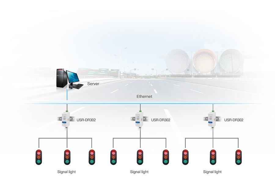 DIN-rail RS485 serial to Ethernet converter: Traffic Lights Management System