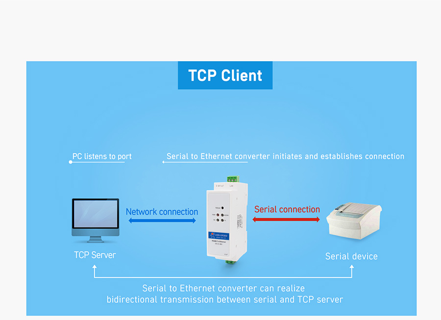 tcp client of working mode of DIN-rail RS485 serial to Ethernet converter